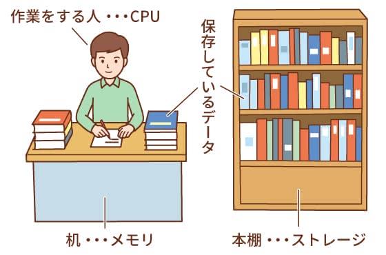 デスクトップパソコン,おすすめ