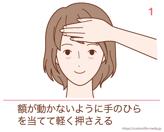 目の下,たるみ