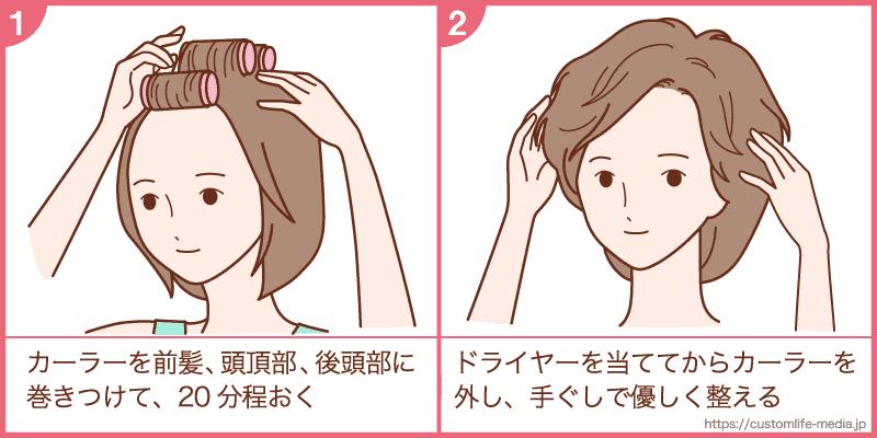 女性,薄毛,対策,原因