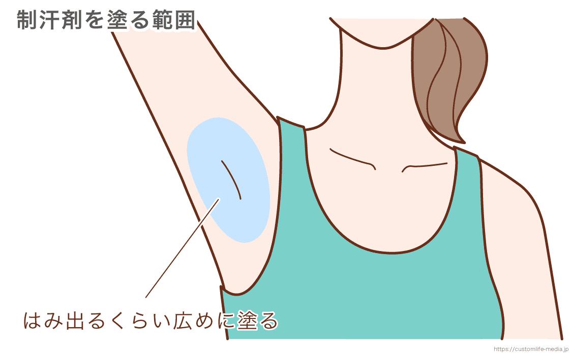 制汗剤,おすすめ,女性