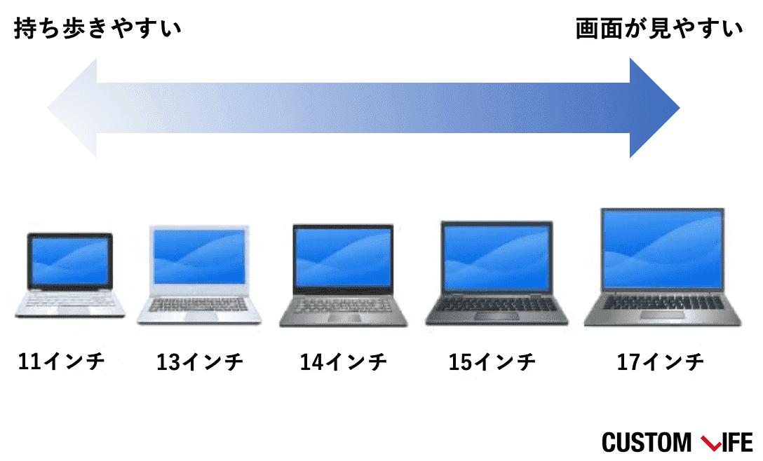 軽量,ノートパソコン