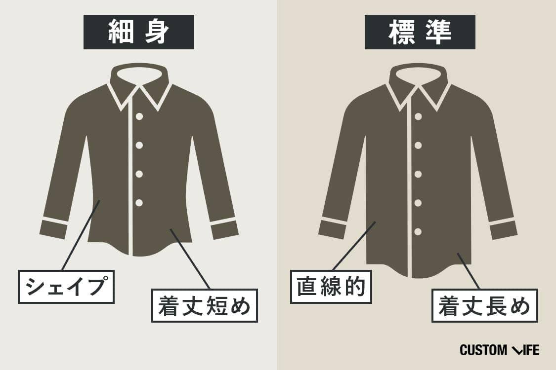 ワイシャツ,サイズ