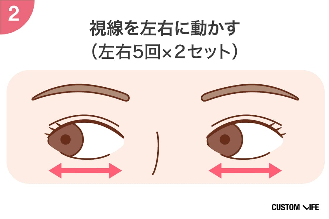視線を左右に5回動かす。これを2セット行う。