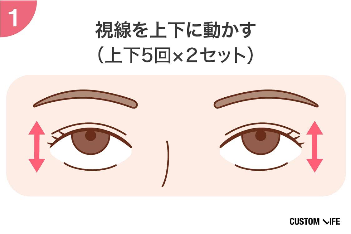視線を上下に5回動かす。これを2セット行う。