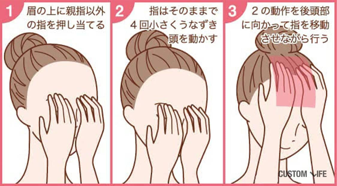 眉の上に親指以外の指を押し当て、指は動かさず4回小さくうなずく。この動作を後頭部に向かって行っていく