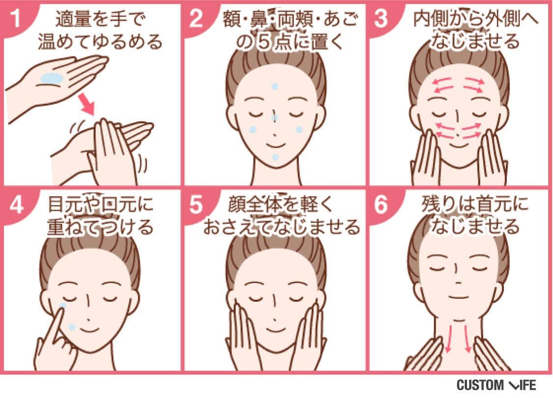 ①適量を手に取り、手のひらのぬくもりで温める。②額・鼻・両頬・顎の5点に置く。③内側から外側へなじませる。④目元や口元に重ねてつける。⑤顔全体を軽く手の平で押さえなじませる。⑥残りは首元になじませる。