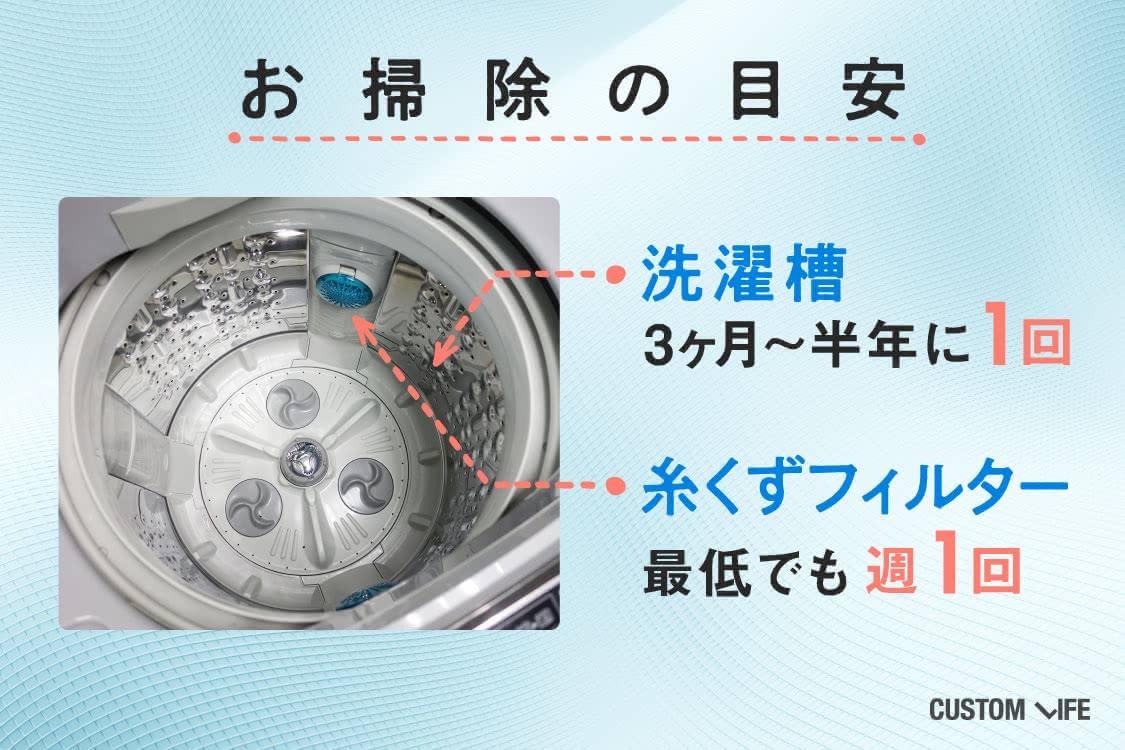 洗濯槽は3ヶ月~半年に1回、糸くずフィルターは最低でも週に1回お掃除