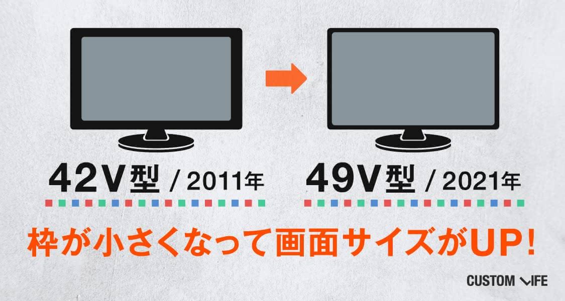 枠が小さくなって画面サイズがアップ
