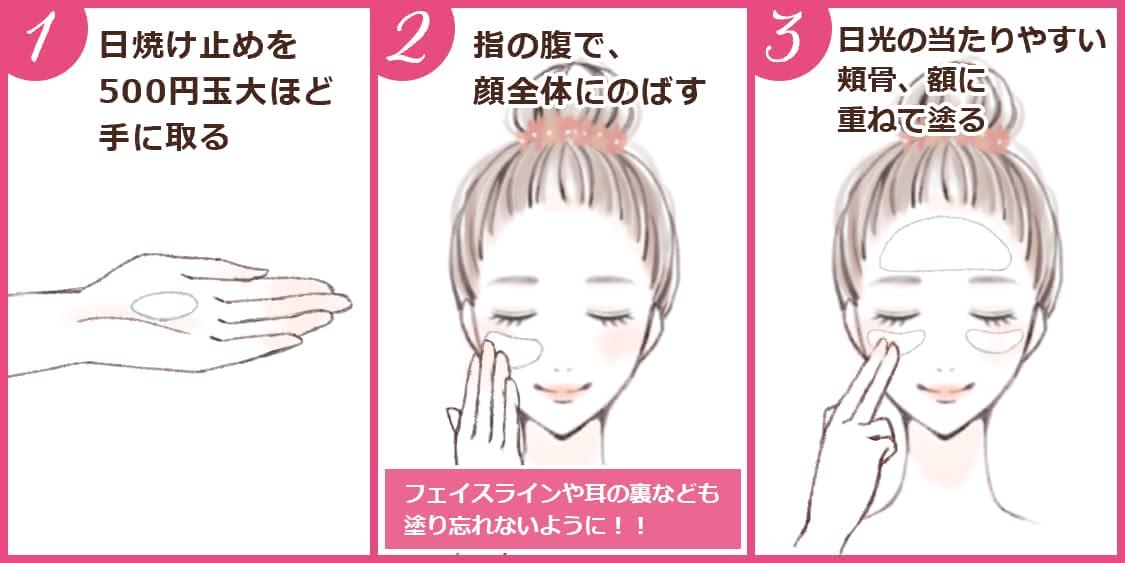 500円玉程度手に取り指の腹で顔全体に伸ばす、頬骨や額は重ねて塗る