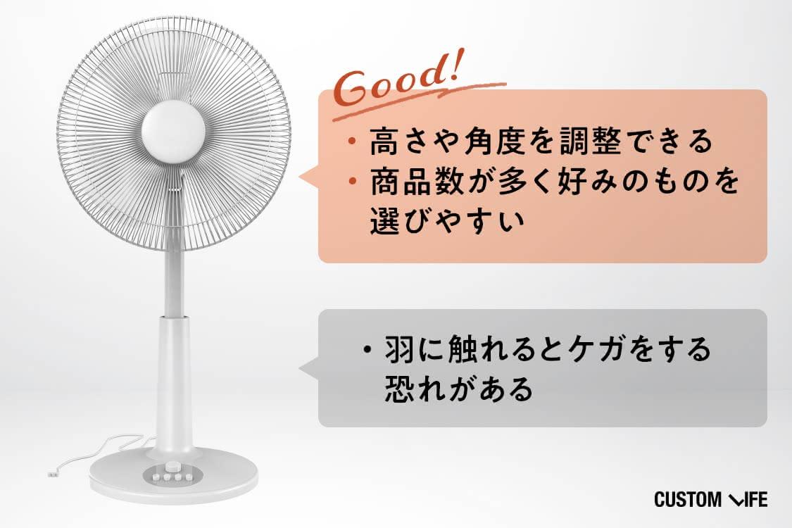 種類豊富なリビング扇風機