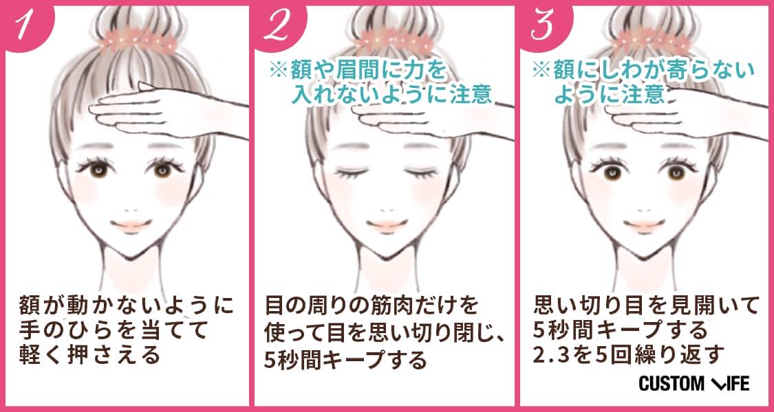 ①まず、目の力を抜く②おでこを手で押さえ、目の奥の筋肉を意識しながら目を見開く