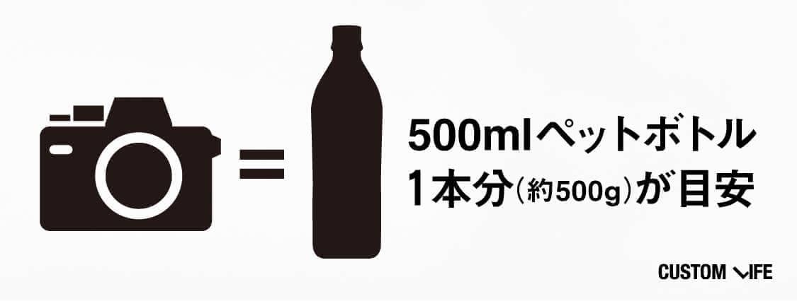 軽量な一眼レフは、500g以下が目安