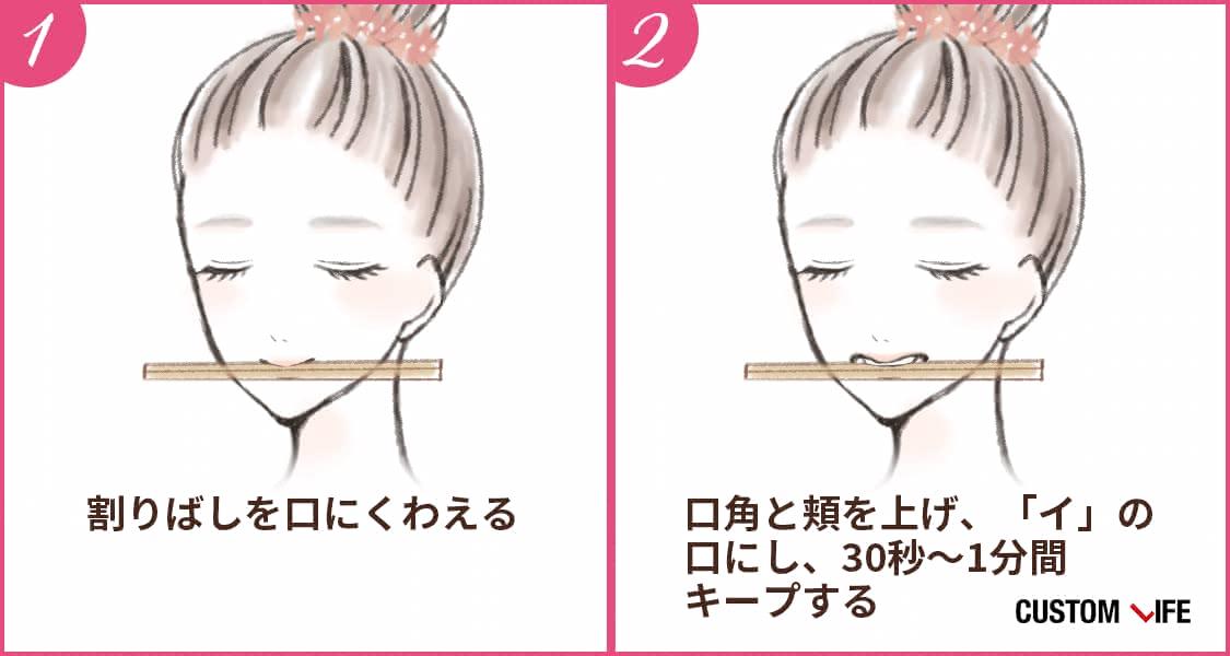 ステップ①割りばしを口に咥える ステップ②口角と頬を上げ「い」の口にし、30秒から1分間キープする