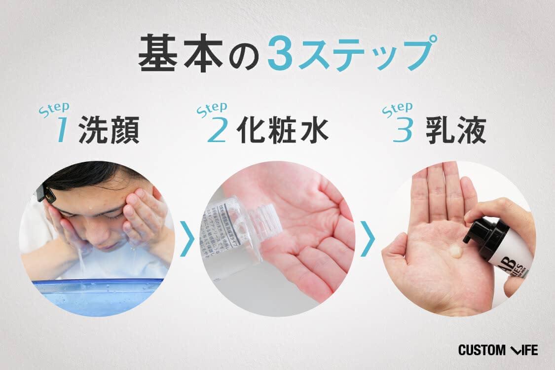 基本の3ステップは洗顔、化粧水、乳液。