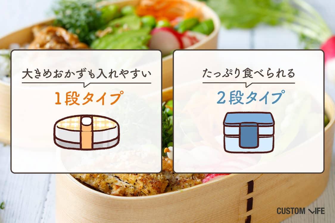 大きめおかずも入れやすい1段タイプとたっぷり食べられる2段タイプ