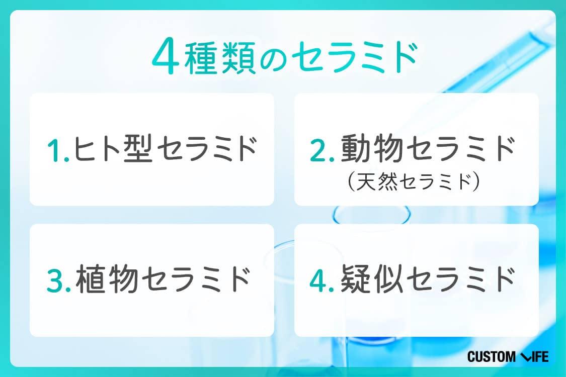 4種類のセラミド