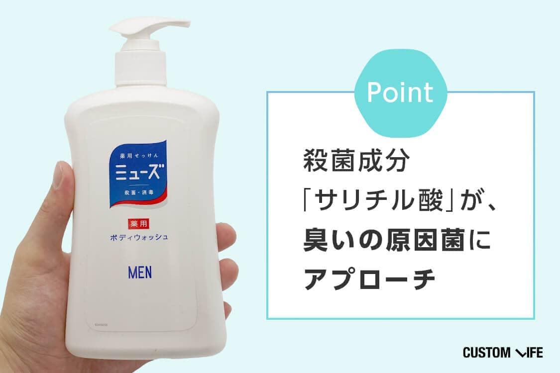 ポイント:殺菌成分「サリチル酸」が、臭いの原因菌にアプローチ