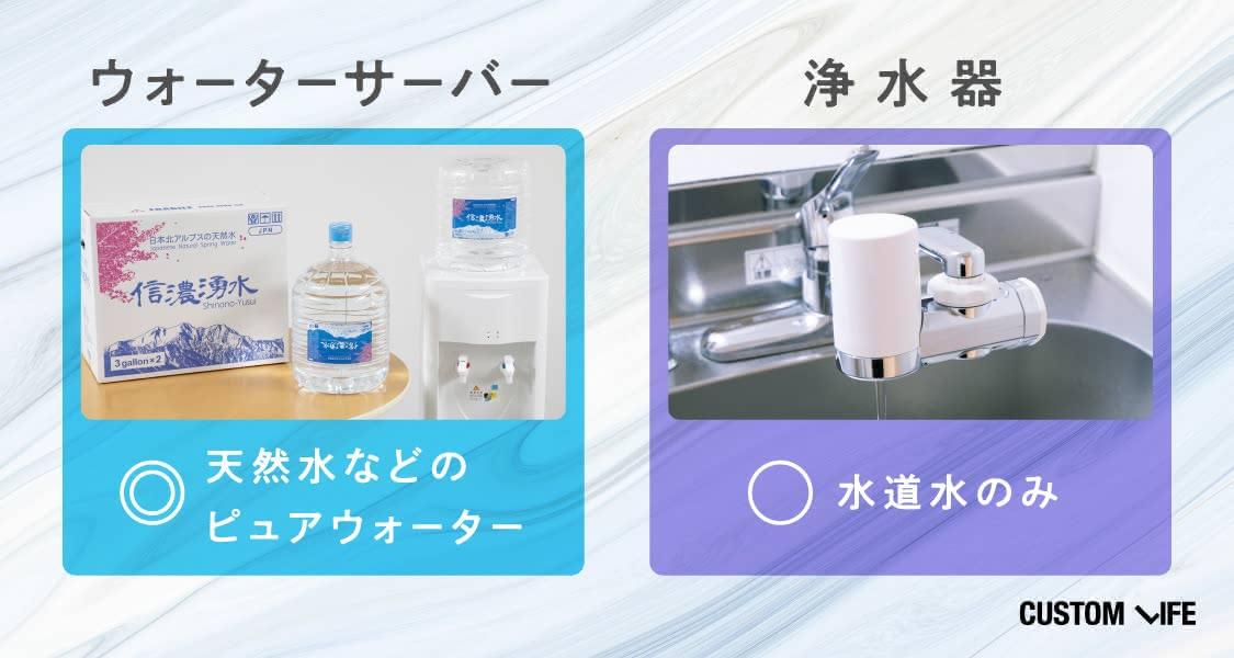ウォーターサーバーは天然水などのピュアウォーターが飲める、というメリットがある