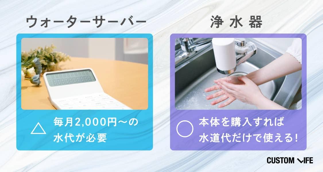 浄水器は本体を購入すれば、水道代だけで使用可能