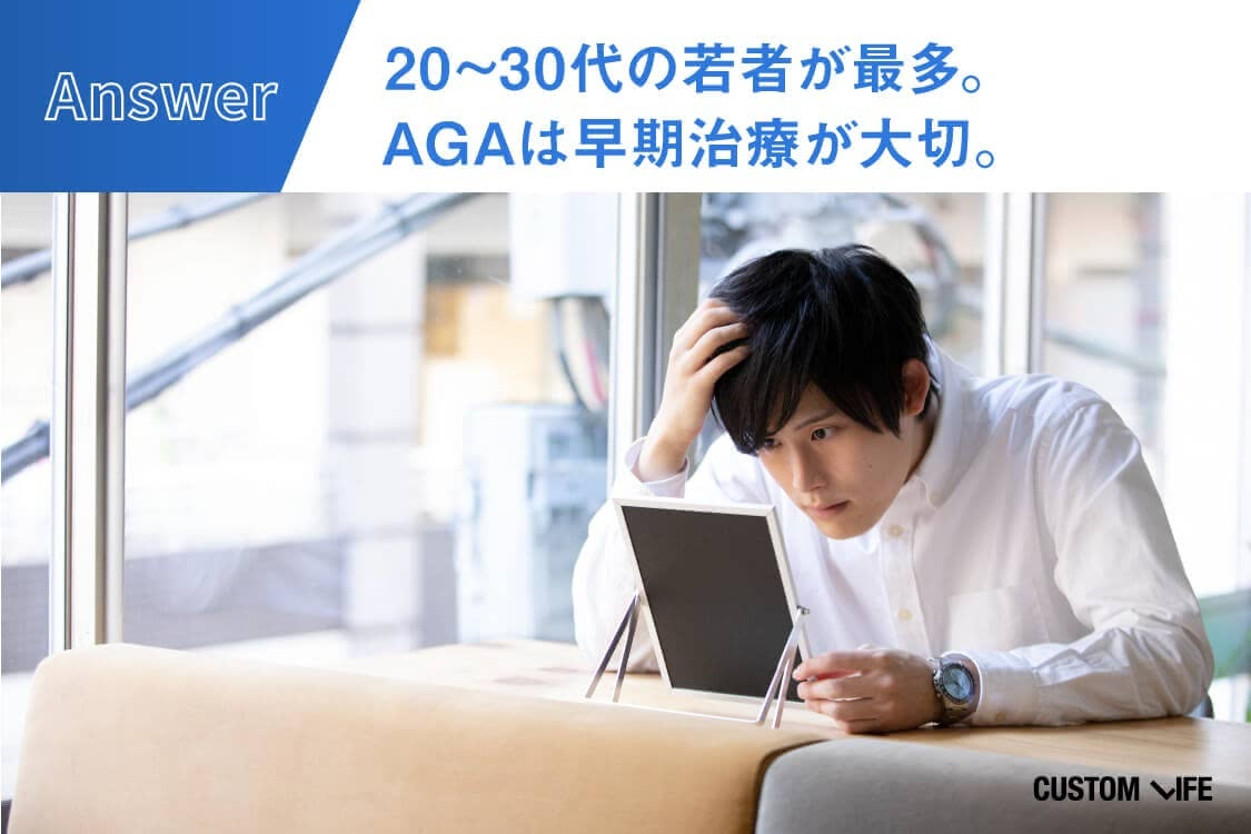 20~30代など若い世代の方が多い AGAは早期治療の開始が大切