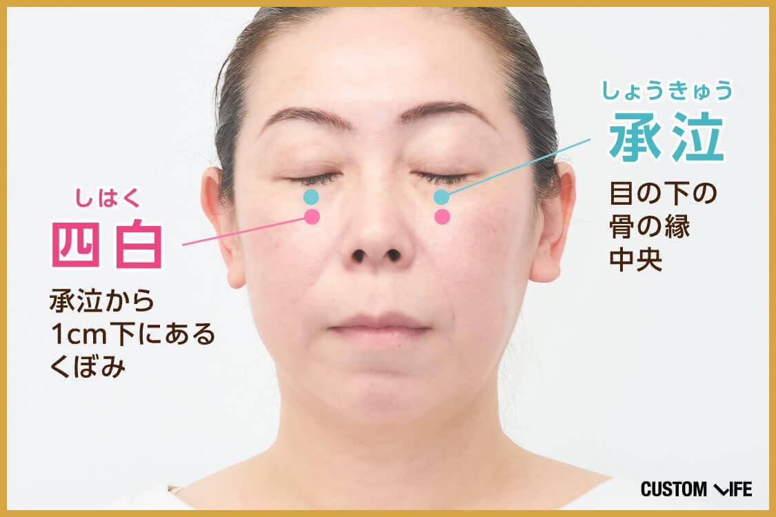 承泣は目の下の骨の縁中央、四白は承泣から1㎝下にあるくぼみの位置です。