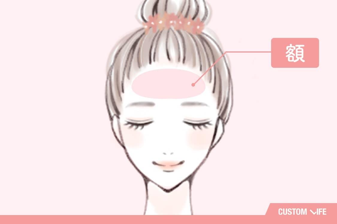 額の脱毛エリア