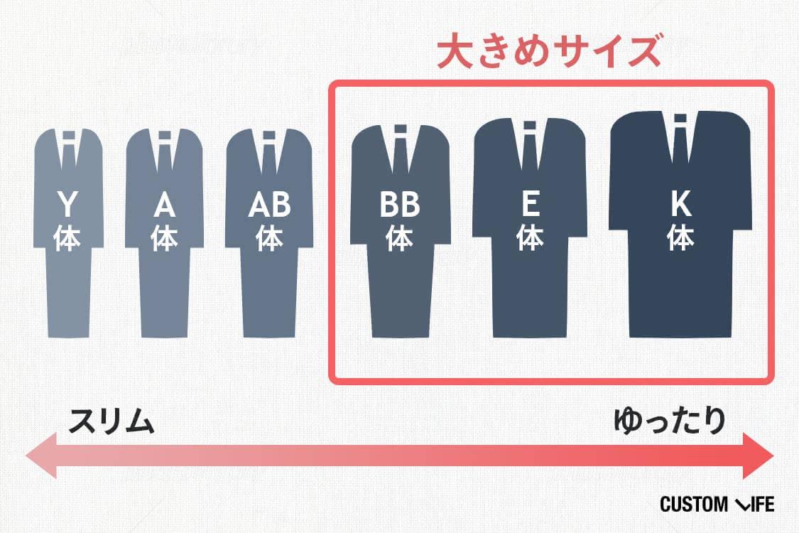 スーツ,大きい,サイズ